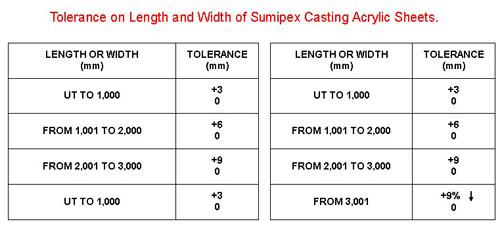 Sumipex TechSheet Co , Ltd  塑美貝科技股份有限公司